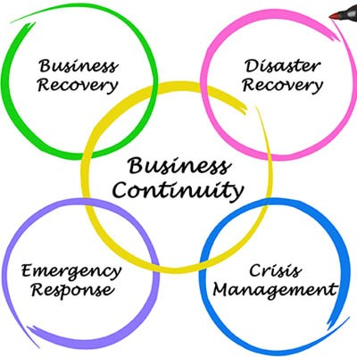 Why Business Continuity Solutions Can't Be Seen as an Option